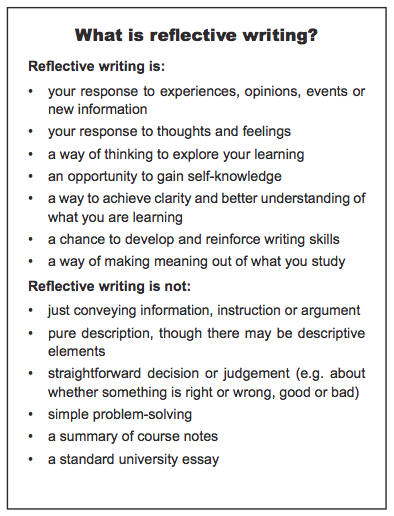 What is Reflective Writing