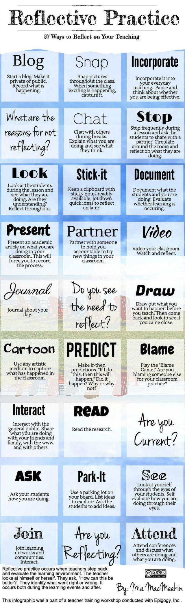 reflective-practice infographic